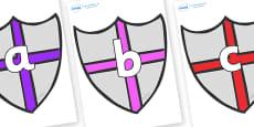 Phoneme Set on Shields