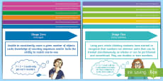 * NEW * Number Framework Stages 1-8 Display Posters