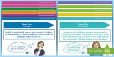 Number Framework Stages 1-8 Display Posters