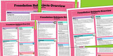 2014 Curriculum KS2 Foundation Subjects Overview
