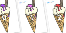 Numbers 0-50 on Ice Creams to Support Teaching on The Very Hungry Caterpillar