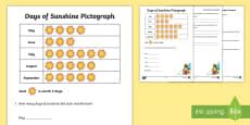 Days of Sunshine Pictograph Activity Sheet