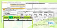 PlanIt - D&T LKS2 - Mechanical Posters Unit Assessment Pack