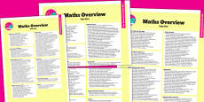 2014 Curriculum Year 5 Maths Overview
