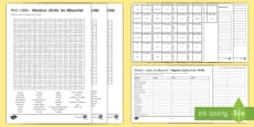 * NEW * Revision on Current and Future Education and Employment Activity Sheets French