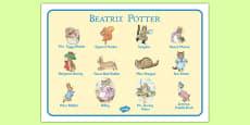 Beatrix Potter Word Mat