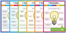 KS2 Maths Talk Sentence Starters Display Pack