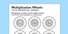 Multiplication Wheels Activity Sheet Polish Translation
