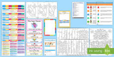 Childminder Assessment EYFS Resource Pack