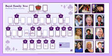 New Royal Family Tree Matching Photo Activity