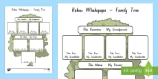 Family Tree Write-Up Activity Sheet Te Reo Māori / English