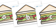 Phase 2 Phonemes on Sandwiches to Support Teaching on The Lighthouse Keeper's Lunch