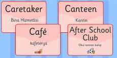 School Room Display Signs EAL Turkish Version