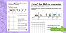 * NEW *  Mother's Day Gift Data Investigation Activity Sheet