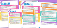 Scottish Curriculum For Excellence Overview Posters Second Sciences