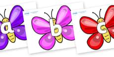 Phoneme Set on Butterflies
