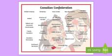 Confederation Word Mat