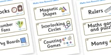 Pebble Themed Editable Maths Area Resource Labels