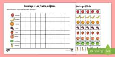 Sondage : Les fruits préférés - La santé