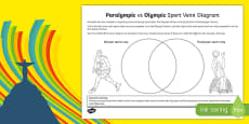 Olympics/Paralympics Venn Diagram Activity Sheet