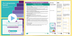 * NEW * SLCN Inset: The Communication Pyramid PowerPoint Pack