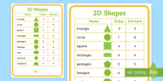 2D Shapes Properties Poster