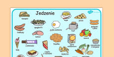 Food Word Mat Polish