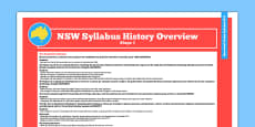 NSW Stage 3 History Syllabus Overview
