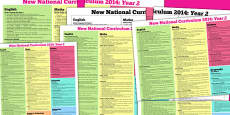 KS1 2014 Curriculum Overview Posters Year 2