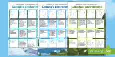 * NEW * Earth Day in Canada Display Posters