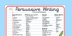 Persuasive Writing Word Mat Polish Translation