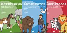Herbivores Omnivores and Carnivores Posters
