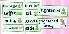 Little Miss Muffet Word Cards