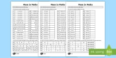Year 6 Mean in Maths Differentiated Activity Sheets