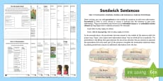 Year 5 Punctuation: Brackets, Dashes and Commas to Indicate Parenthesis Learning  From Home Activity Booklet