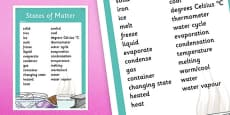 Year 4 States of Matter Vocabulary Poster