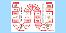 Self-Checking CVC Words Board Game