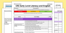 CfE Early Level Literacy and English CfE Early Level Tracker