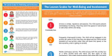 The Leuven Scales for Well Being and Involvement Display Posters