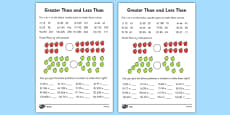 Greater Than and Less Than Worksheets (Differentiated)