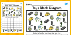 Toys Block Diagram Activity Activity Sheet
