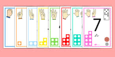 Visual Numberline Posters 1-20 Urdu