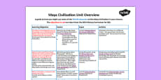 Mayan Civilization Planning Overview