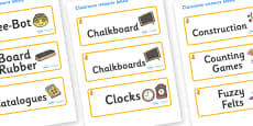 Cat Themed Editable Additional Classroom Resource Labels