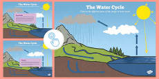 Year 4 Interactive Science PDF The Water Cycle