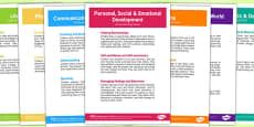 EYFS Early Learning Goals A4 Posters