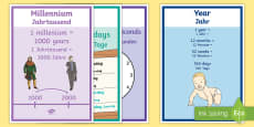 * NEW * Units of Time A4 Display Poster -  English/German