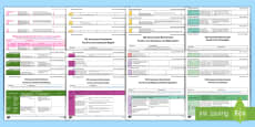 CfE Fourth Level Assessment Benchmarks Resource Pack