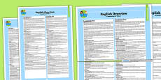 Australian Curriculum Foundation to Year 2 Overview Booklet English