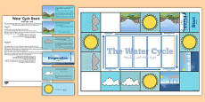 Water Cycle Game Arabic Translation